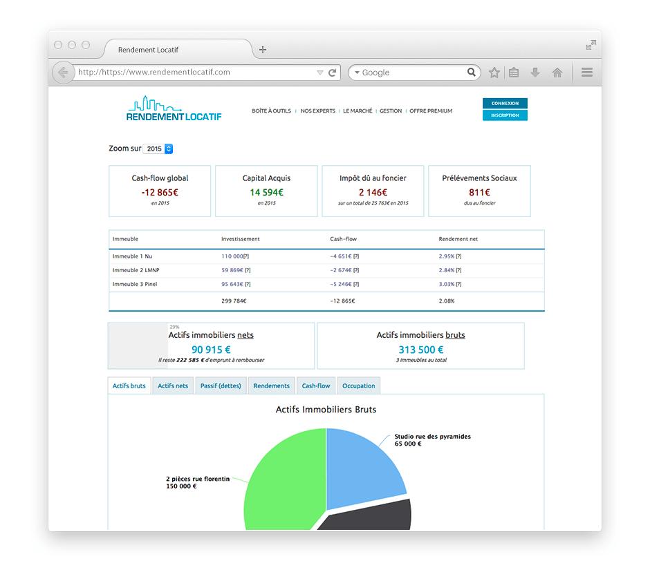 Calculer votre rentabilité réelle : cashflow, rendement et van